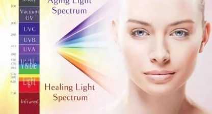 The best solution to solve the problem of photoaging